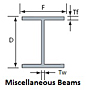 Miscellaneous Beams